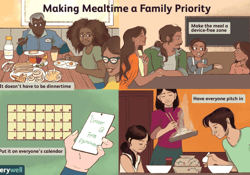 Four vignettes of family dinners
