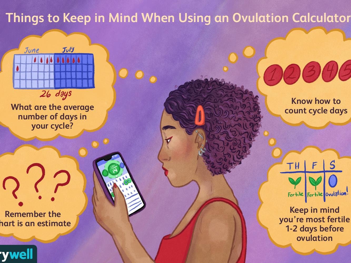 Did i calculator pregnant when get Pregnancy Conception