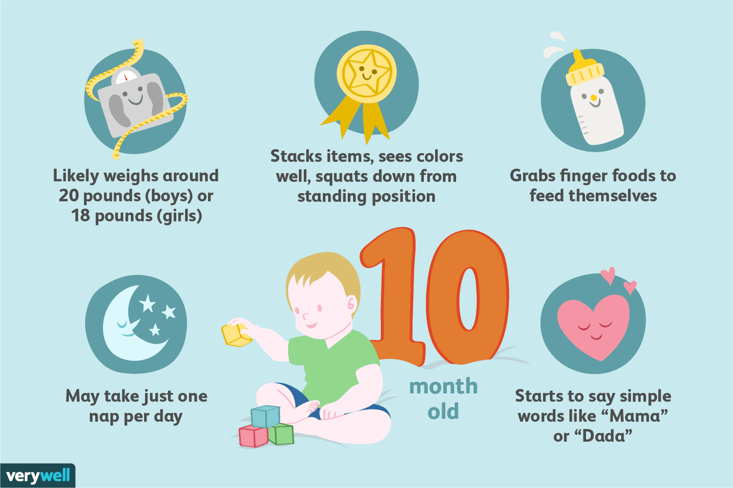 10-month-old baby milestones and development
