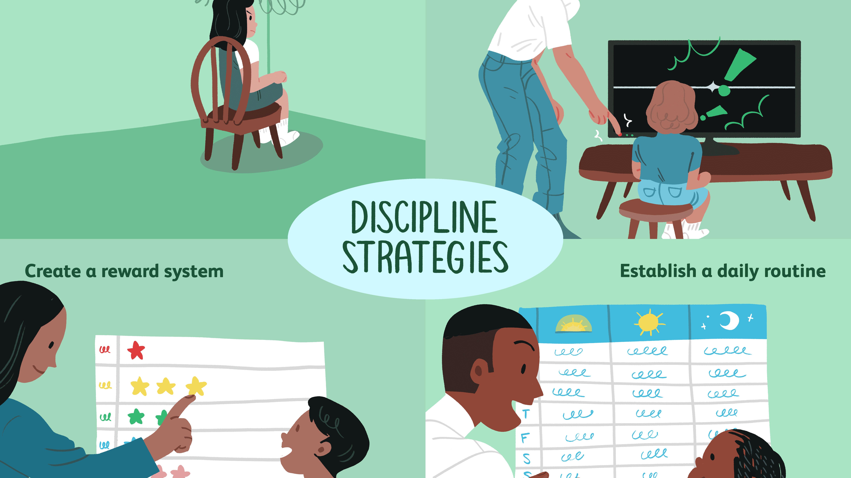 Discipline For Preschoolers Strategies And Challenges