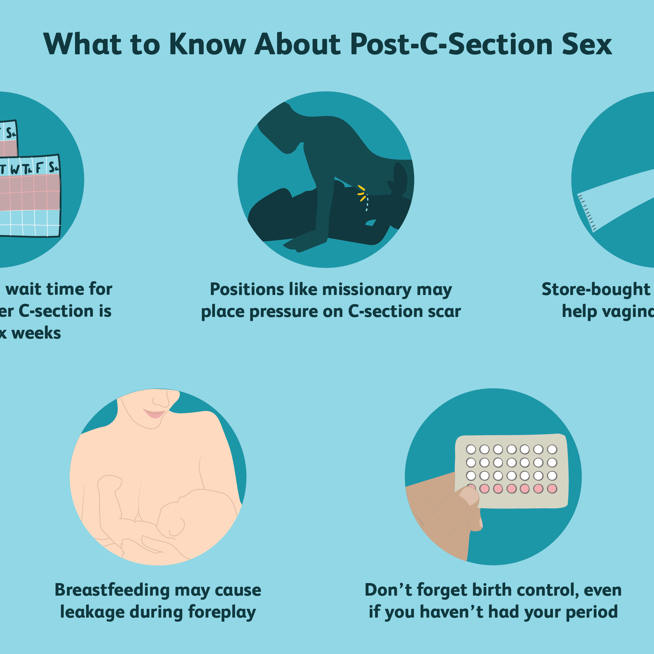 When Can You Have Sex After a C-Section?