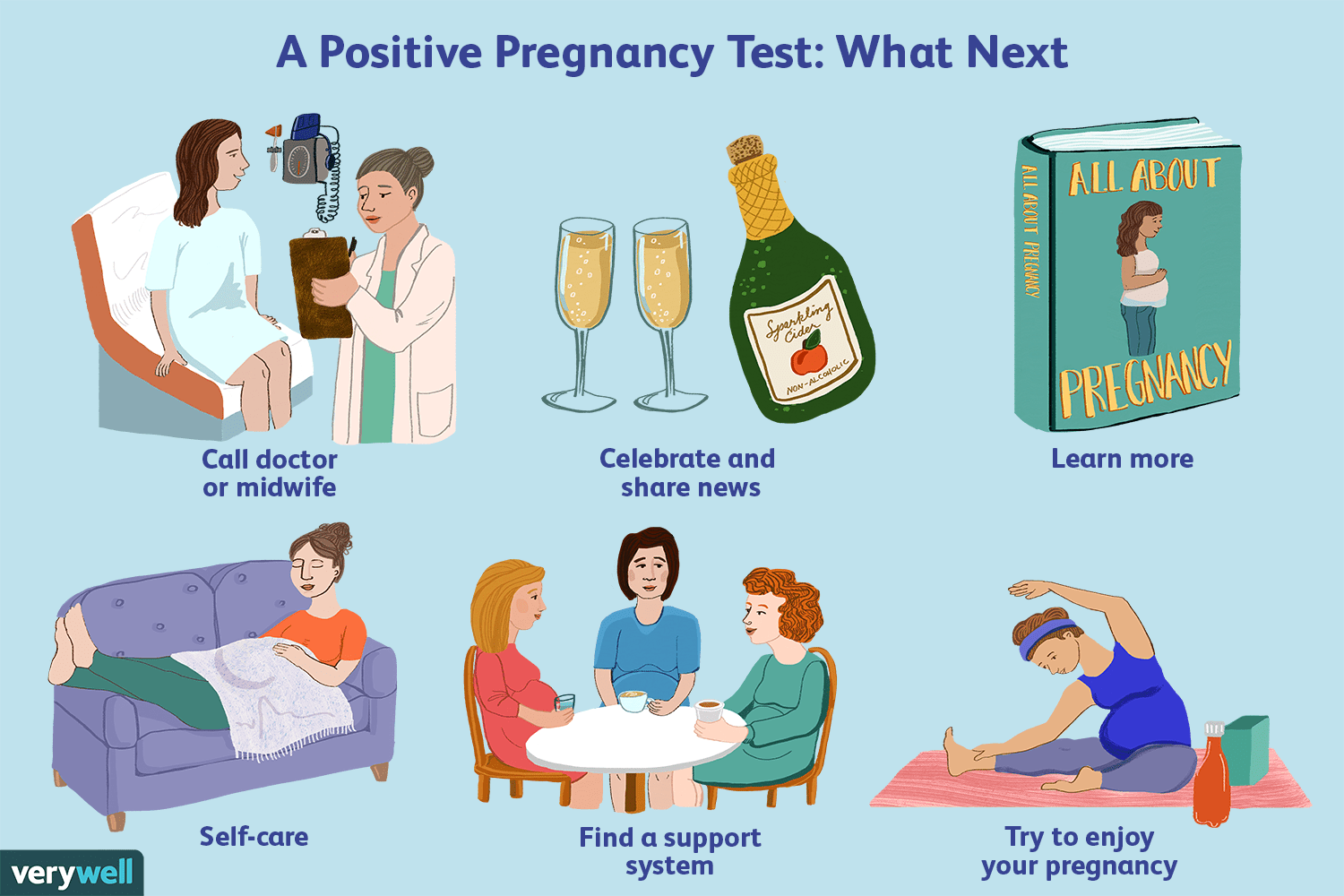 What Happens After You Get a Positive Pregnancy Test?