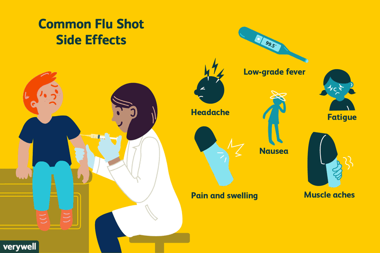flu shot side effects