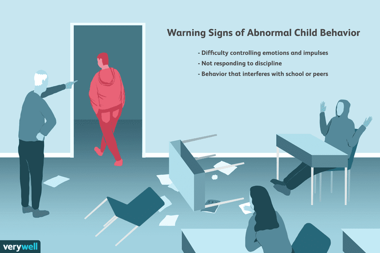 Child behavior warning signs