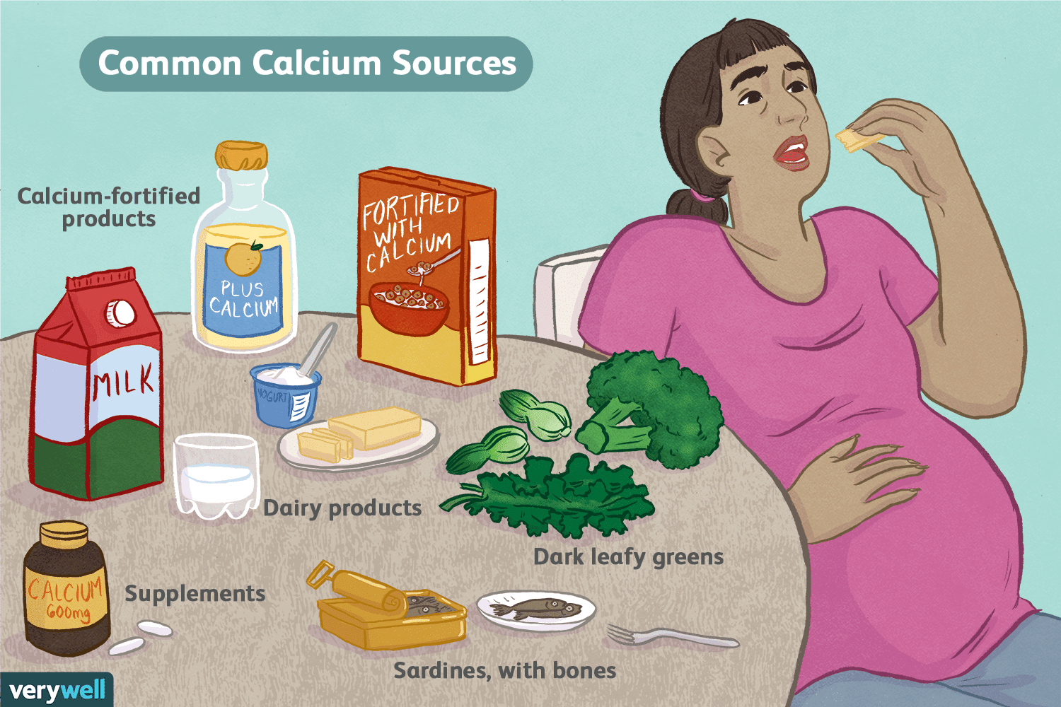 Calcium Needs During Pregnancy