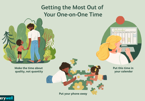 Getting the Most Out of Your One-on-One Time