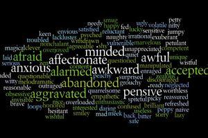 feelings words infographic