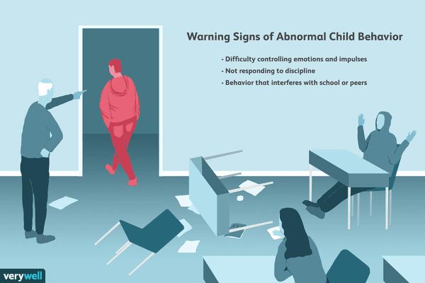 Child behavior warning signs