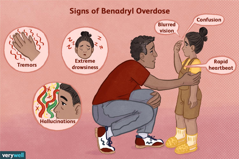 signs of benadryl overdose