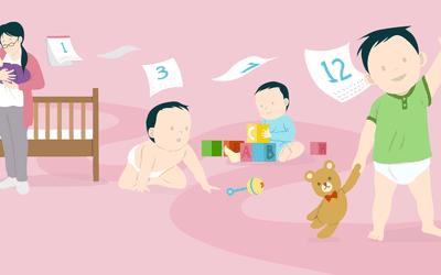 Babys erstes Jahr Wachstum und Entwicklung Meilensteine