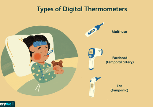 Illustration of child sick in bed with different types of thermometers