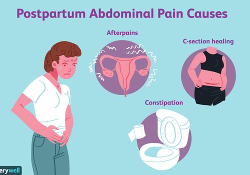 postpartum abdominal pain causes