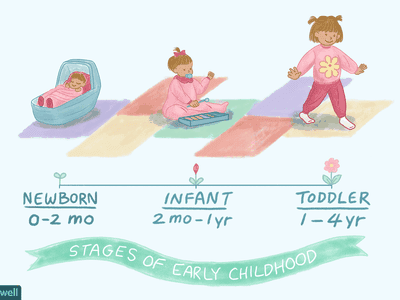 difference between newborn, infant and toddler
