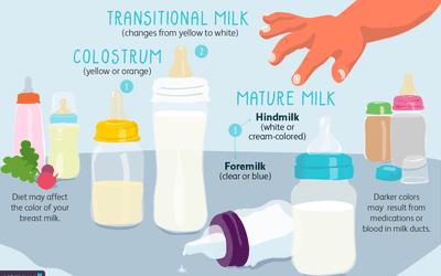 What Does Breast Milk Taste Like?
