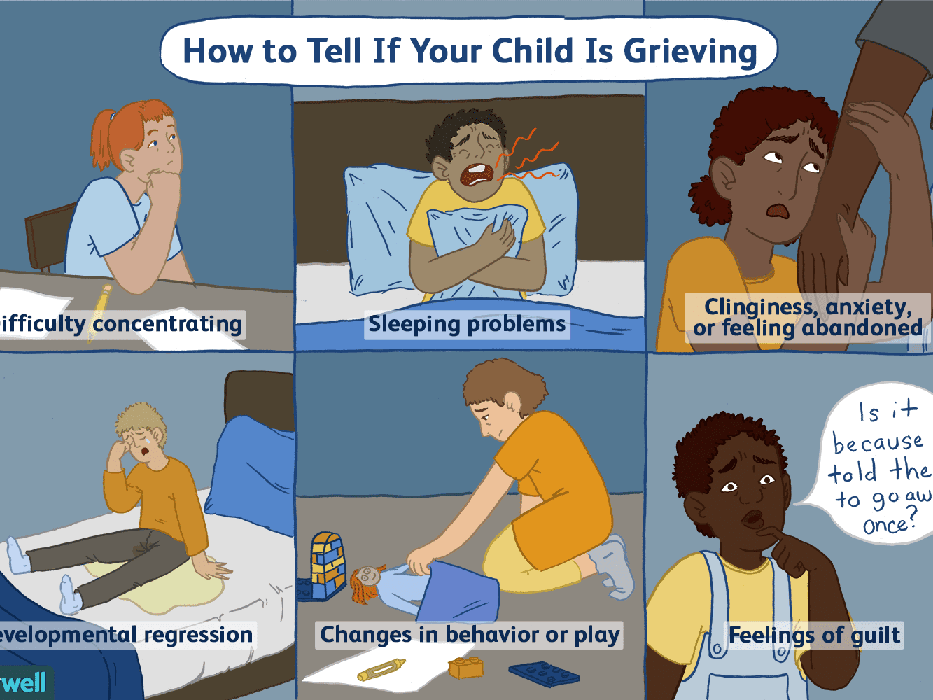Signs Of Grief In Children And How To Help Them Cope