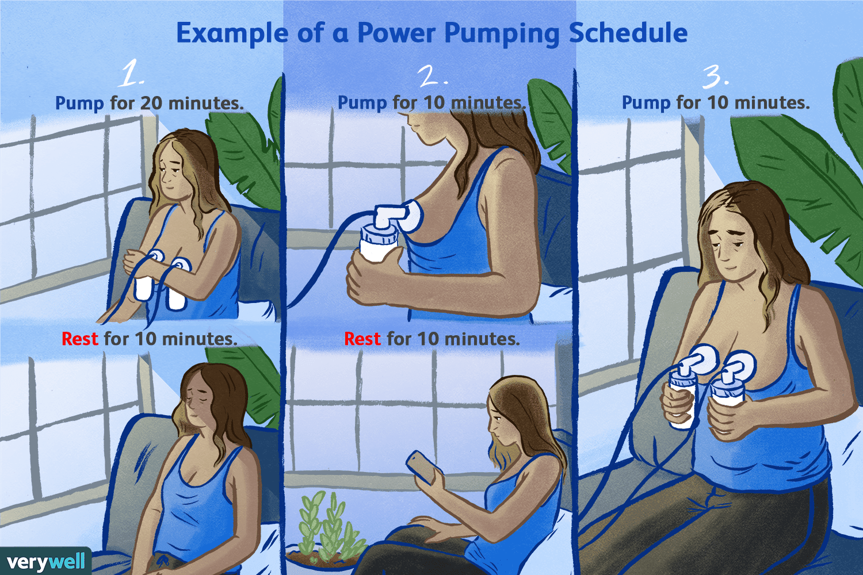Power pumping