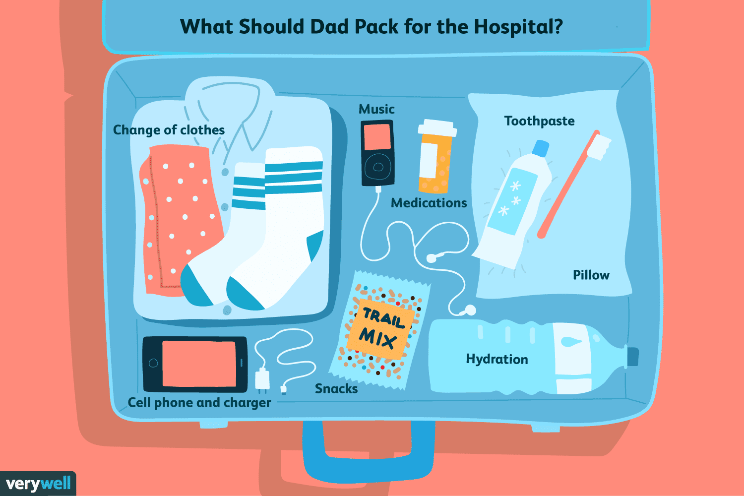 How should dad pack for the hospital?