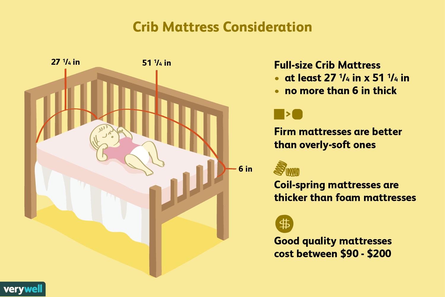 hot sales 33e0e 55235 How to Choose a Crib Mattress