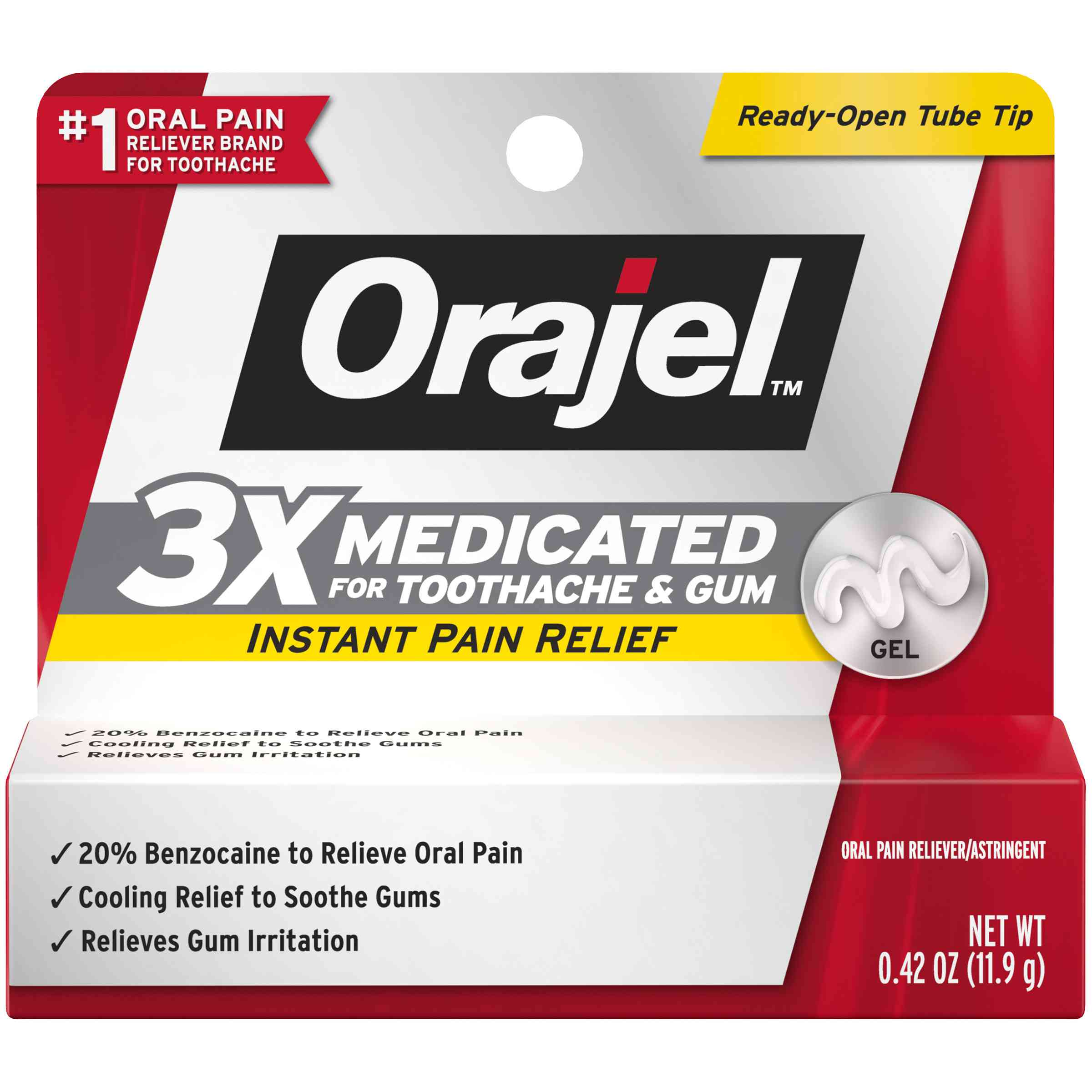 The 8 Best OTC Pain Relievers of 2019