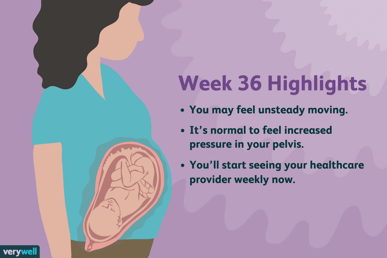 36 Weeks Pregnant: Symptoms, Baby Development, and More