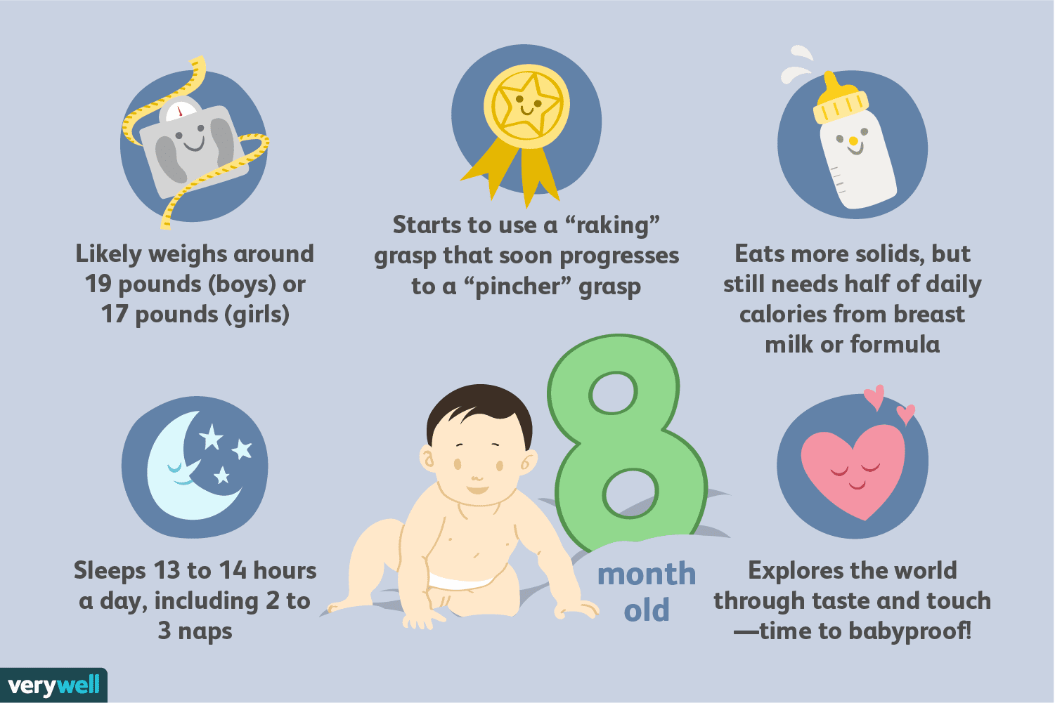 Your 8 Month Old Baby Development Milestones