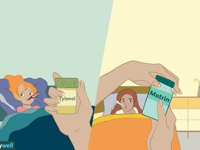 Tylenol vs motrin