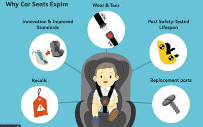 Should You Replace Baby\'s Car Seat After a Crash?