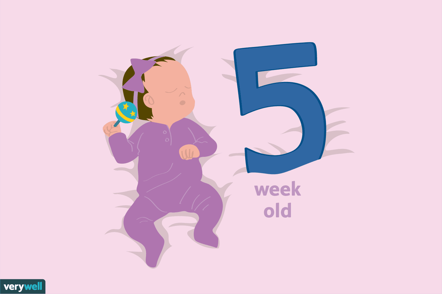 Your 5-Week-Old Baby: Development & Milestones