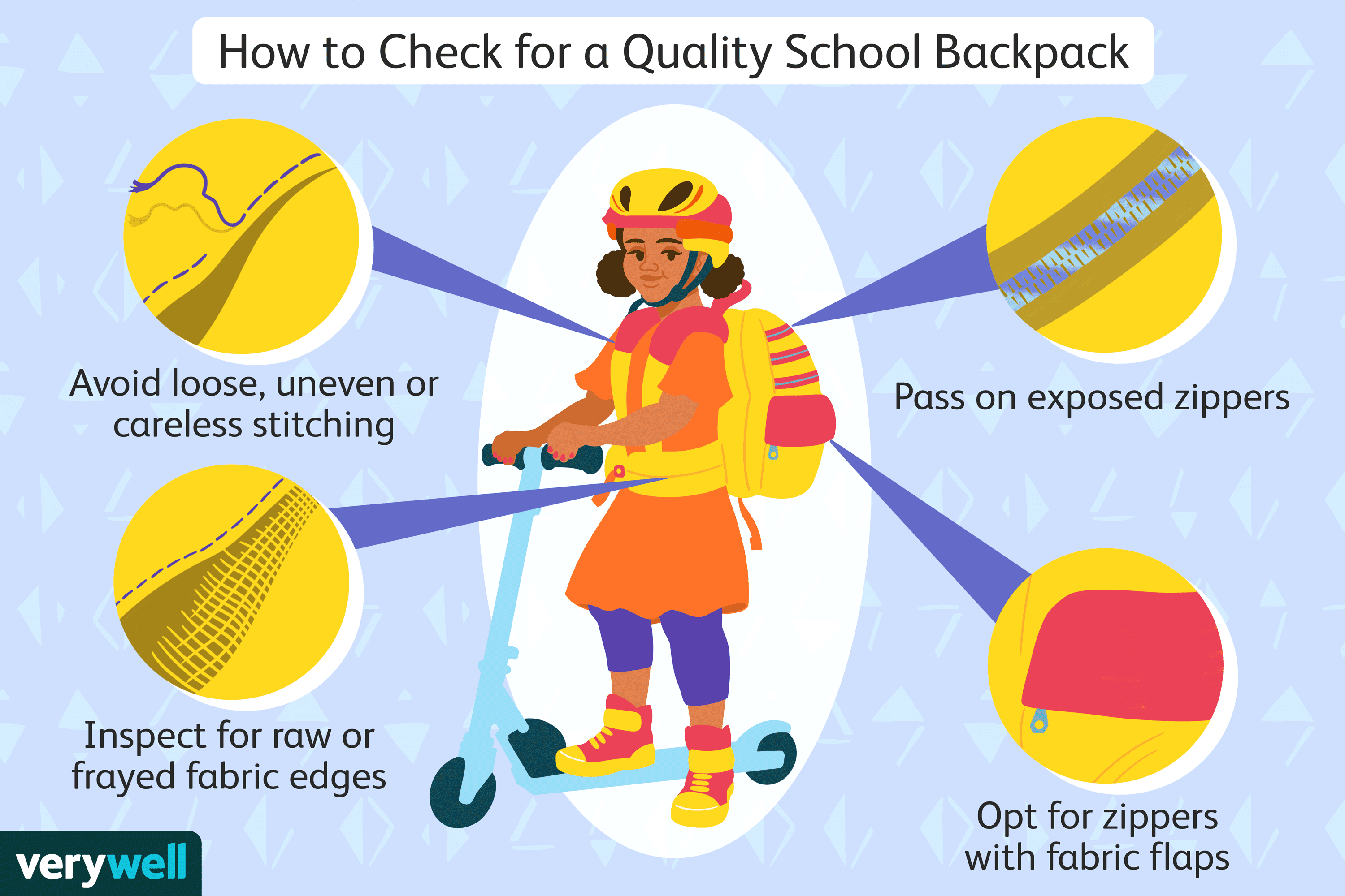 Illustration of child with backpack on scooter with taxonomy of tips for buying a quality backpack