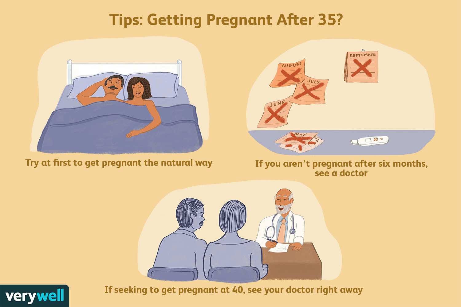 Overview And Help For Getting Pregnant After 35