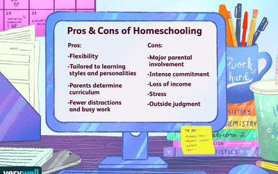 Illustration of a desk space with a desktop screen displaying the pros and cons of homeschooling.