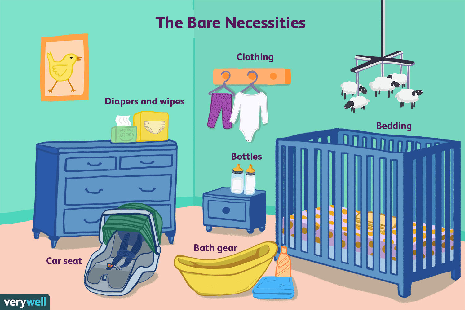 8e2b2ba569a Newborn Essentials: What Does Your Baby Need?