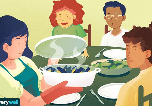 Drawing of family sitting down for dinner eating mussels