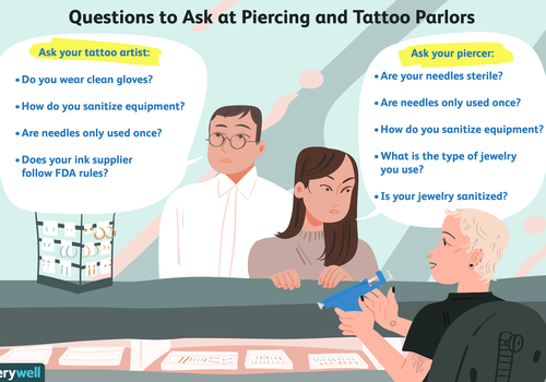 What to ask your piercer or tattoo artist