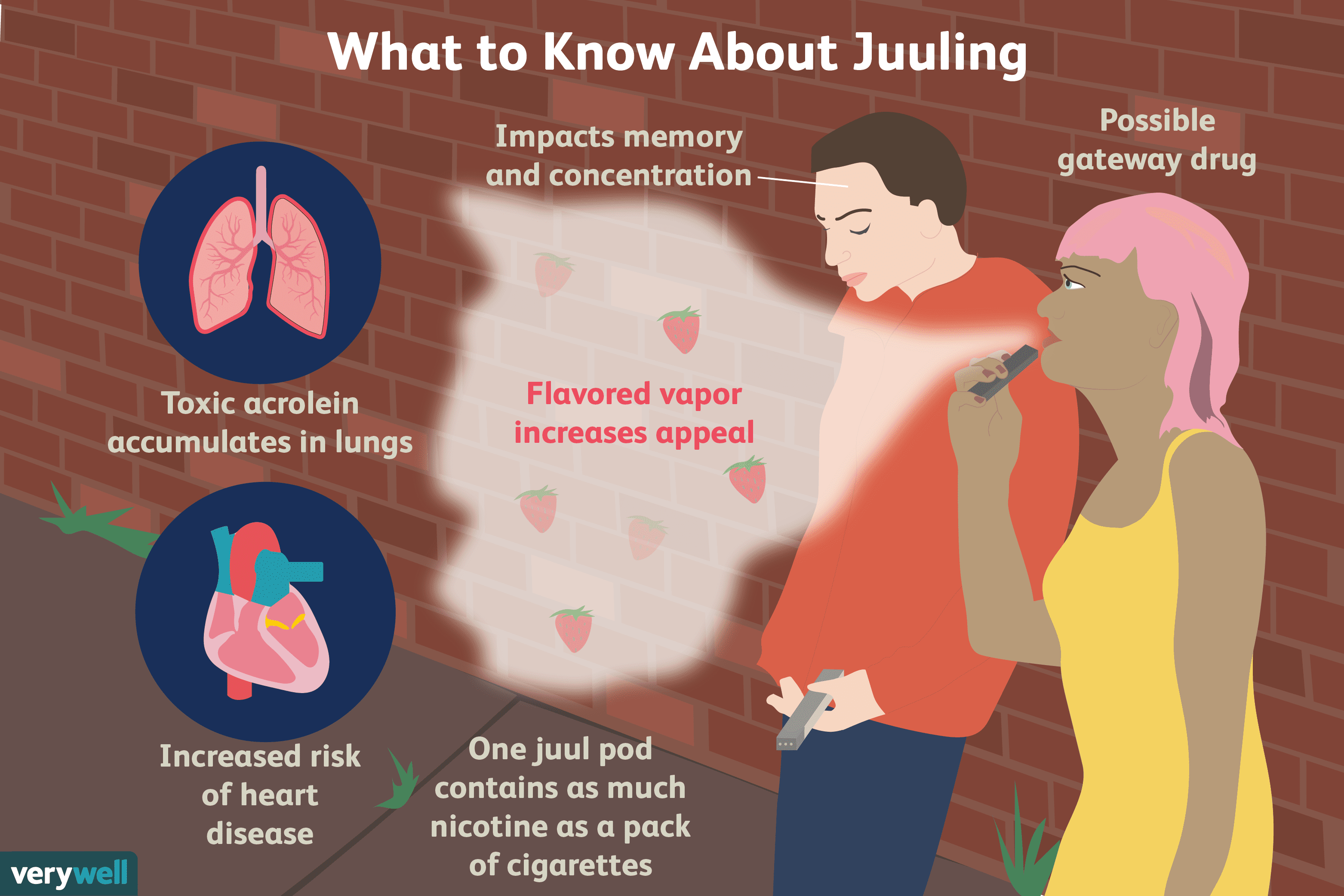 What parents need to know about juuling