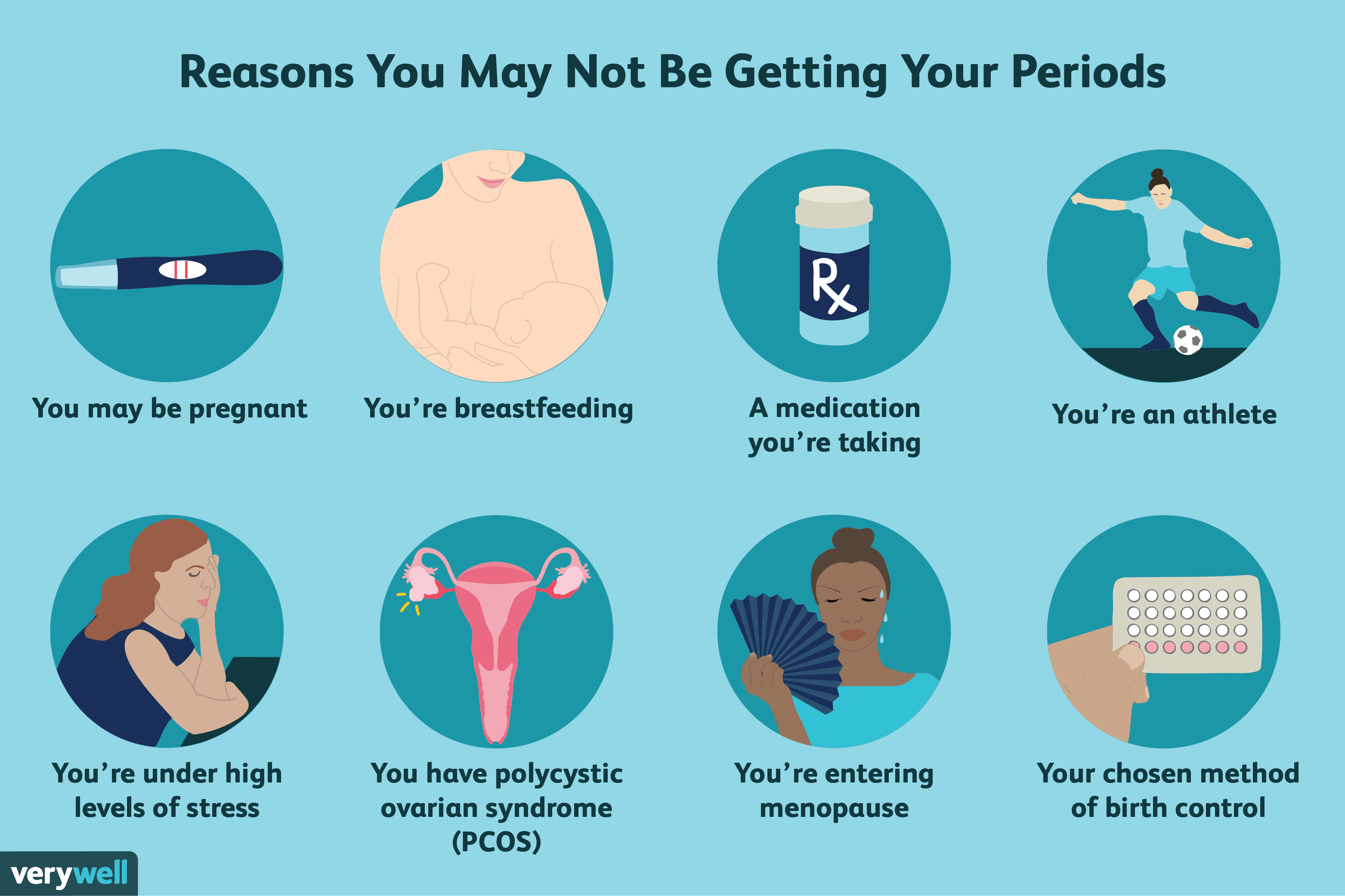Period days i can be after my pregnant 4 Can You
