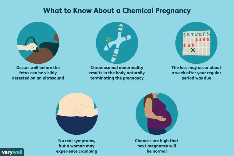 What to know about chemical pregnancy
