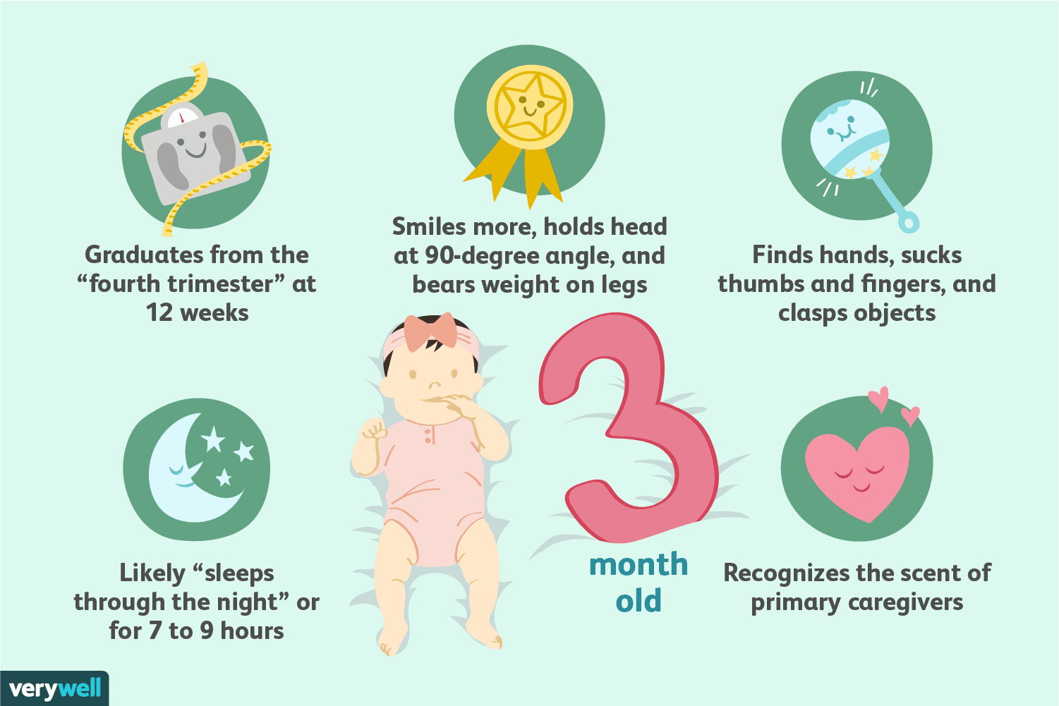 3 month old baby milestones and development