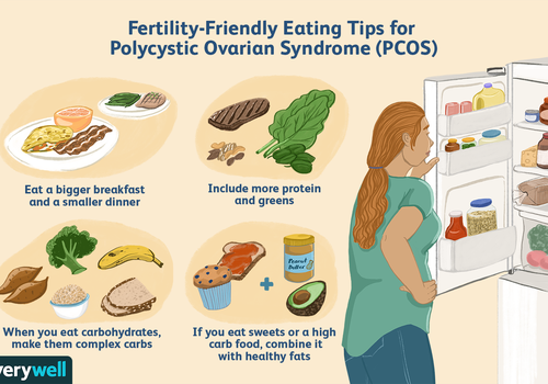 pcos fertility diet and exercise plan