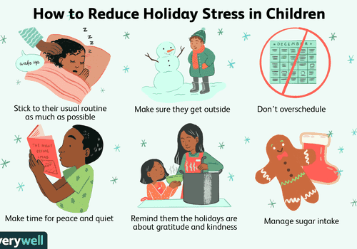 Holiday stress in children