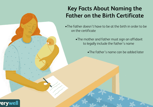 Naming the father on the birth certificate