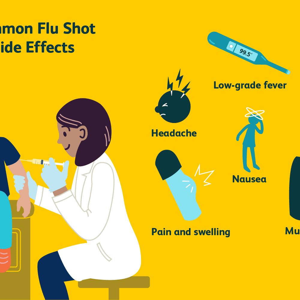 Side Effects Of The Flu Shot In Kids