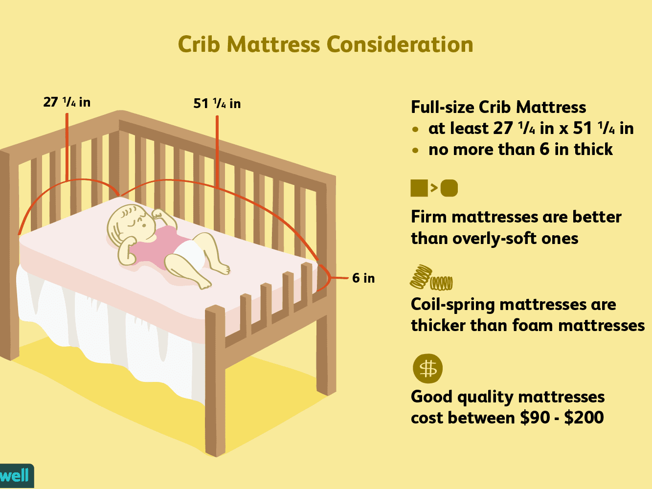 Picture of: How To Choose A Crib Mattress