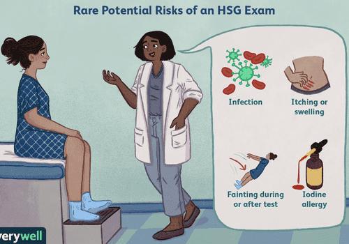 Rare potential risks of HSG exam