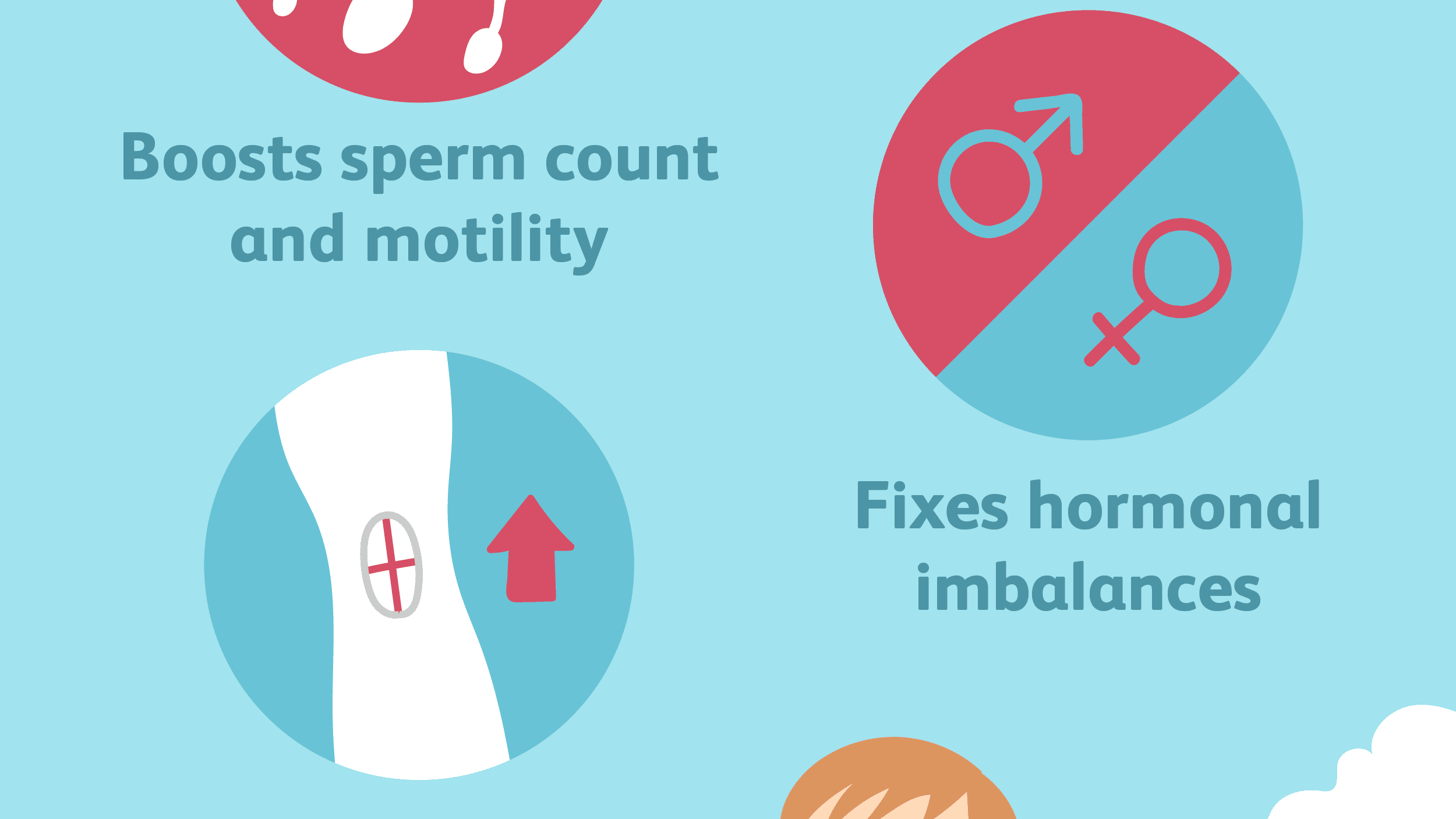 prueba de próstata affinialidad