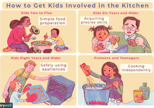 Getting kids involved in the kitchen illustration