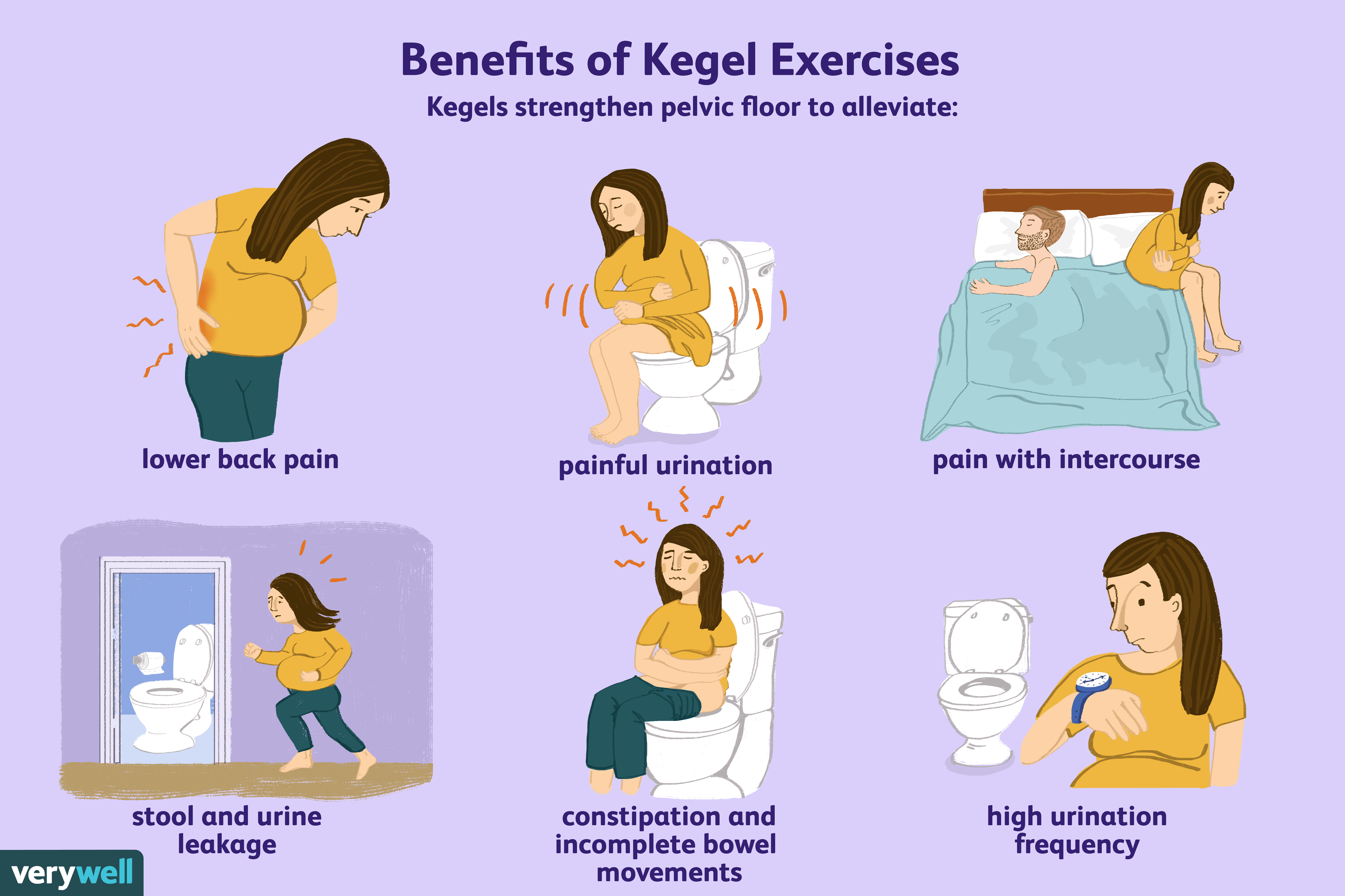 Performing Kegels During and After Pregnancy