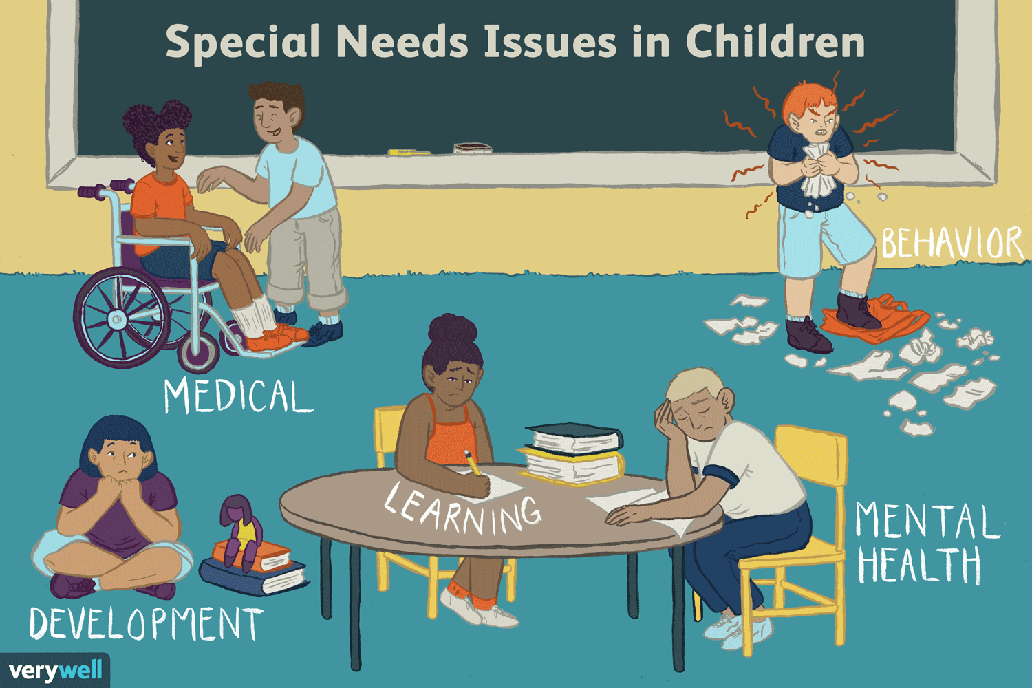 Special Education More Flexible >> Challenges And Issues For Special Needs Children