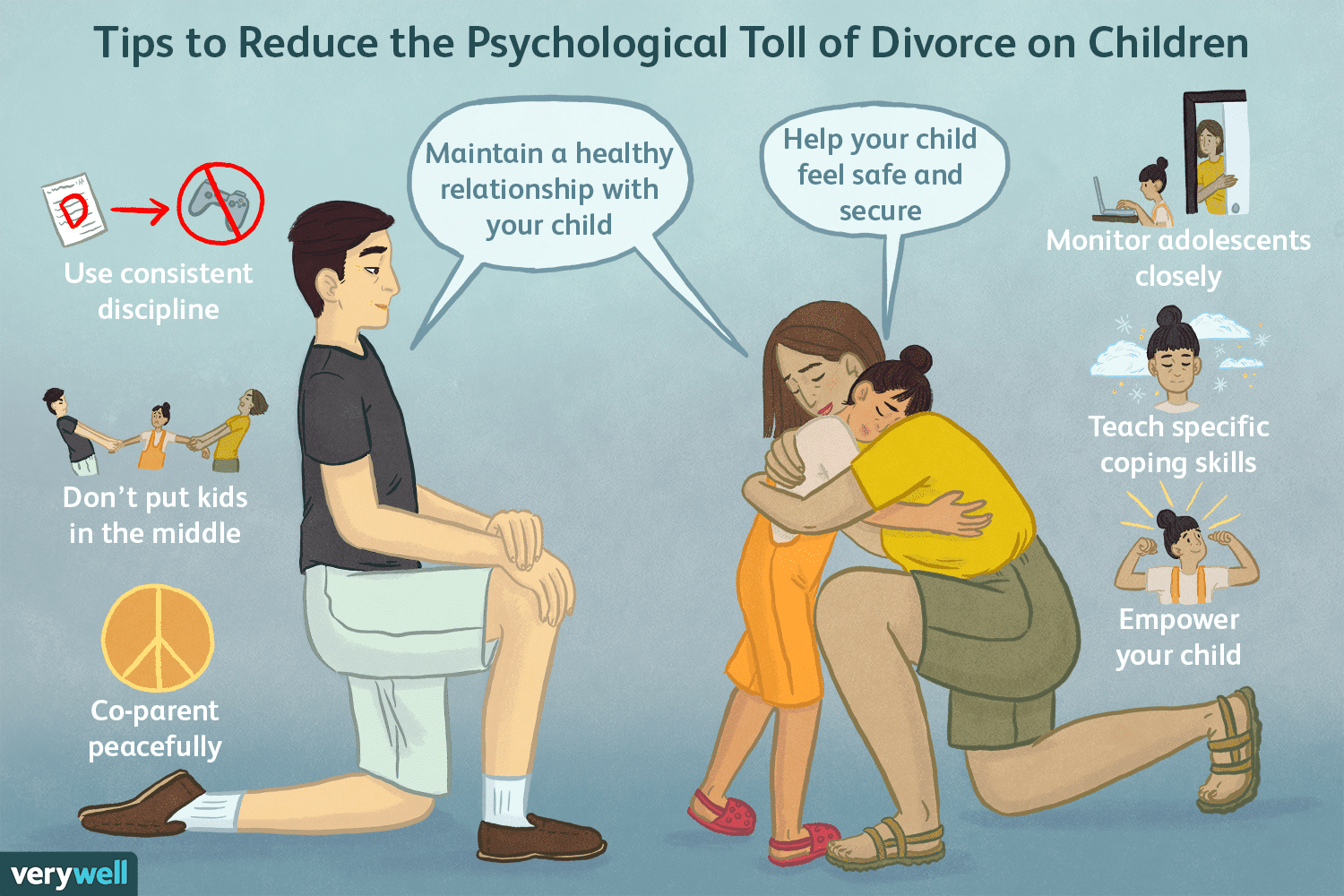 Birth Date May Influence Childs Risk >> The Psychological Effects Of Divorce On Kids
